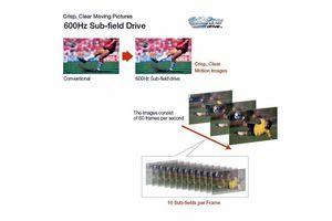 Plasma TV sub-field drive example