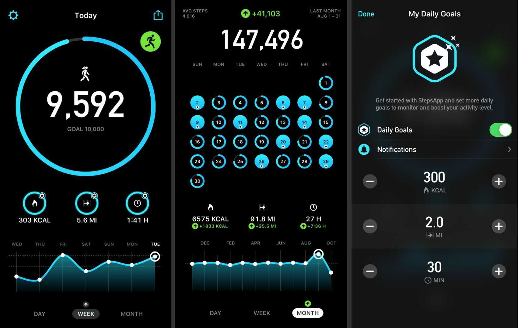 The 8 Best Pedometer Apps For Iphone In 2021