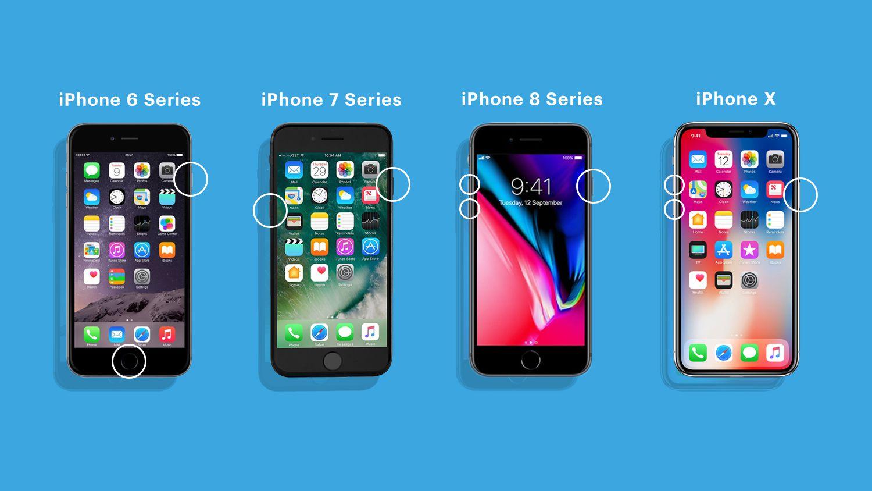 Iphone 4 Code Vergessen Ohne Wiederherstellen