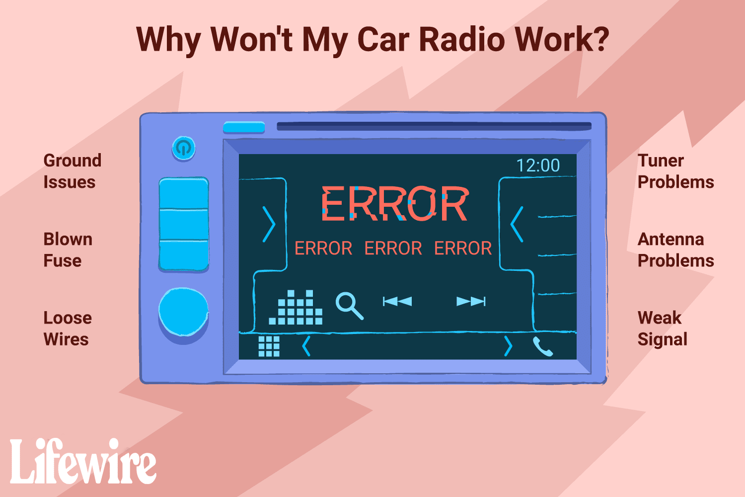 An illustration showing a car radio that won't work and the reasons why.