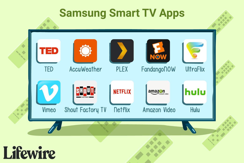 Vox App Smart Tv