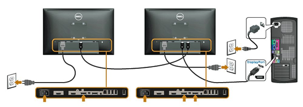 DisplayPort to Monitors Daisy Chain Connection