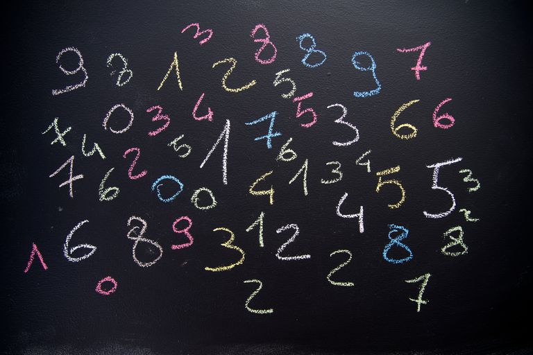 Close-Up Of Numbers On Blackboard