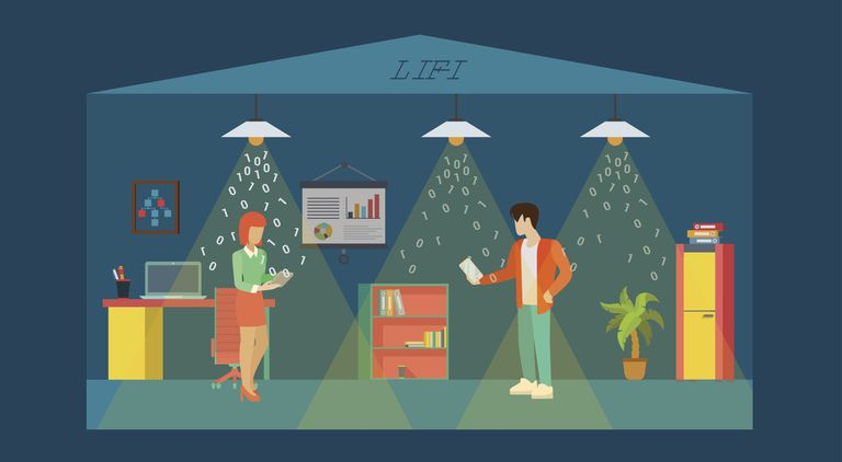 Li-Fi technology optical wireless communication interior visualization flat style concept web vector illustration. Office room and led lights data transfer.