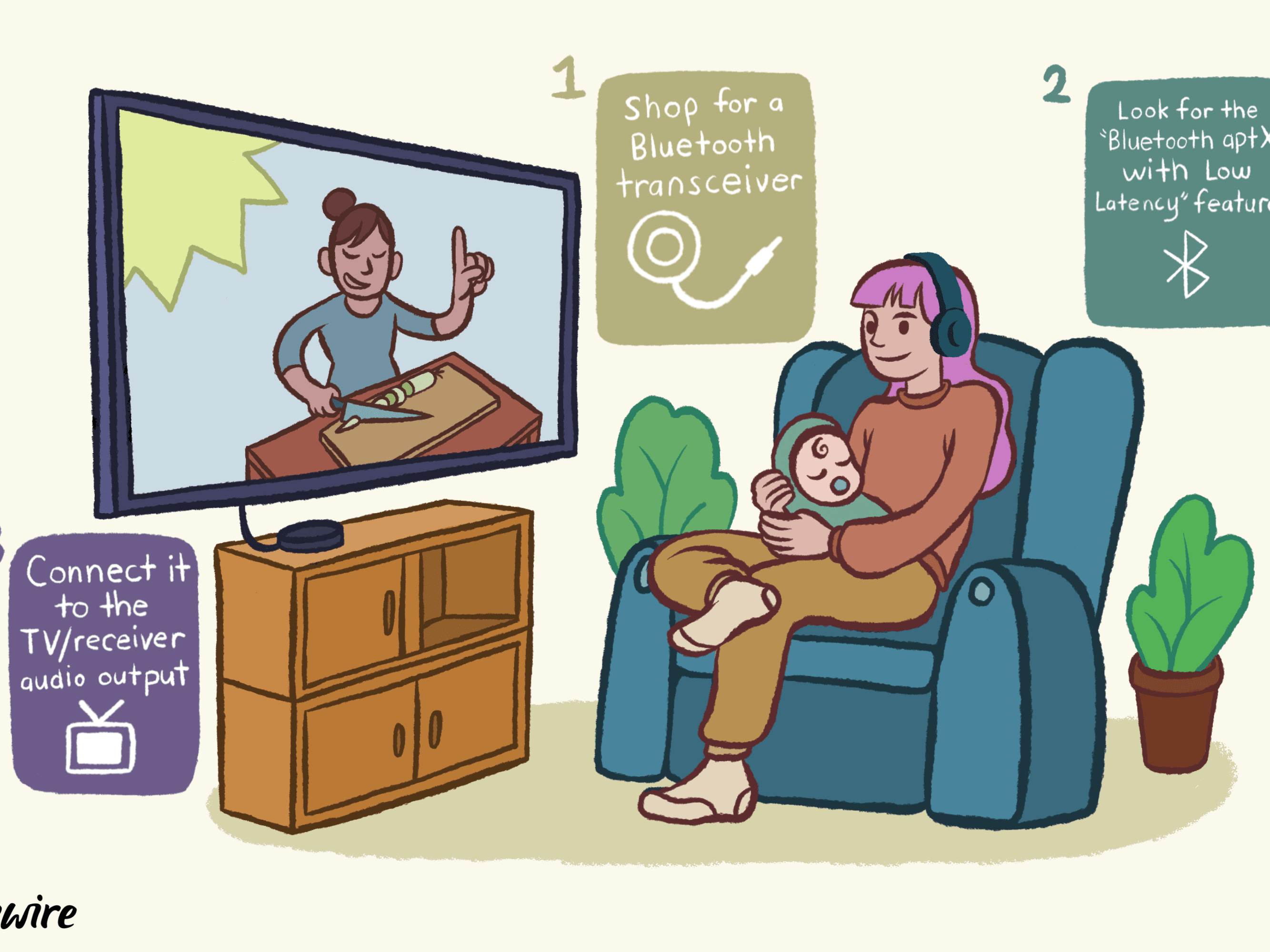 How to Connect Your Headphones to Any TV With Bluetooth