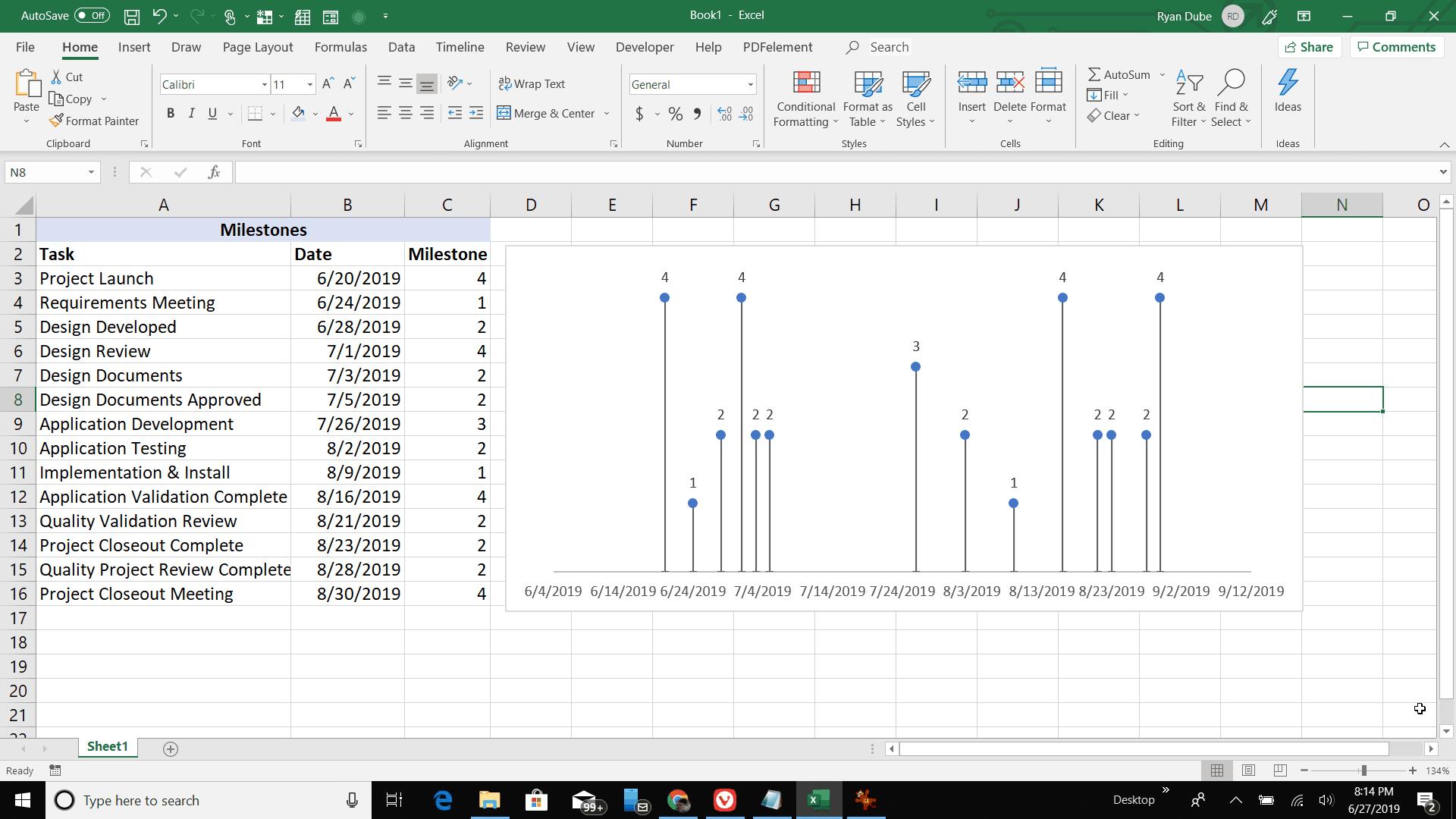 Screenshot of almost finished scatter plot timeline