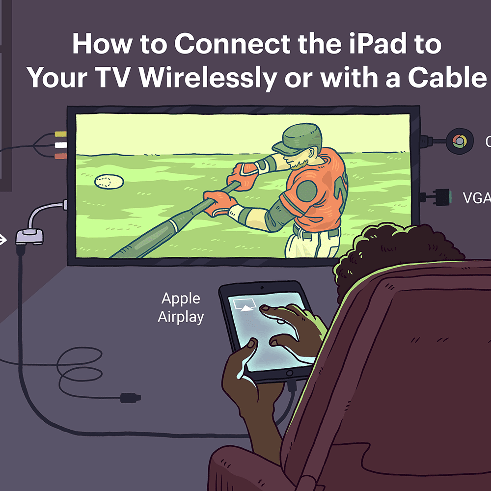 How to Connect the iPad to Your TV Wirelessly or With Cables