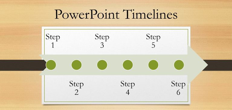 How To Create A Timeline In PowerPoint