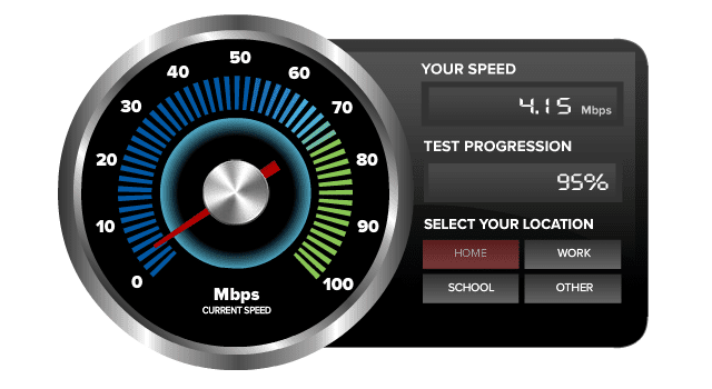 screenshot of a CNET Bandwidth Meter Online Speed Test