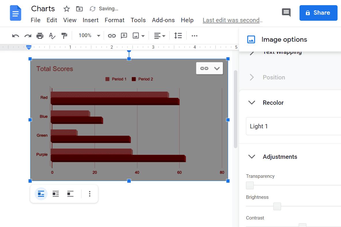 Screenshot of Google Docs image options for a bar graph