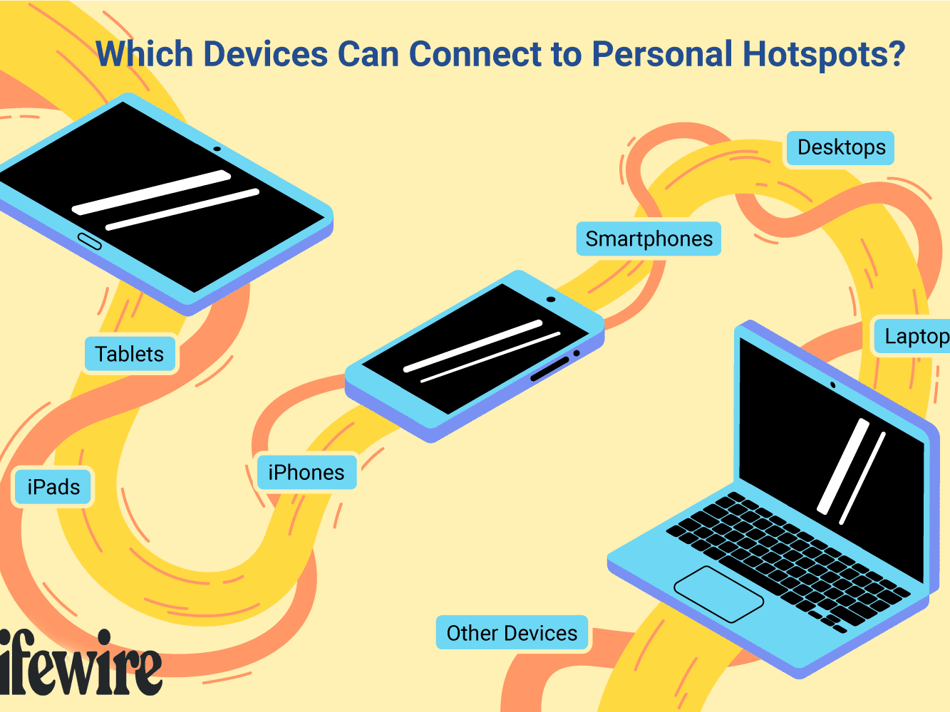 Personal Hotspot On Iphone What You Need To Know