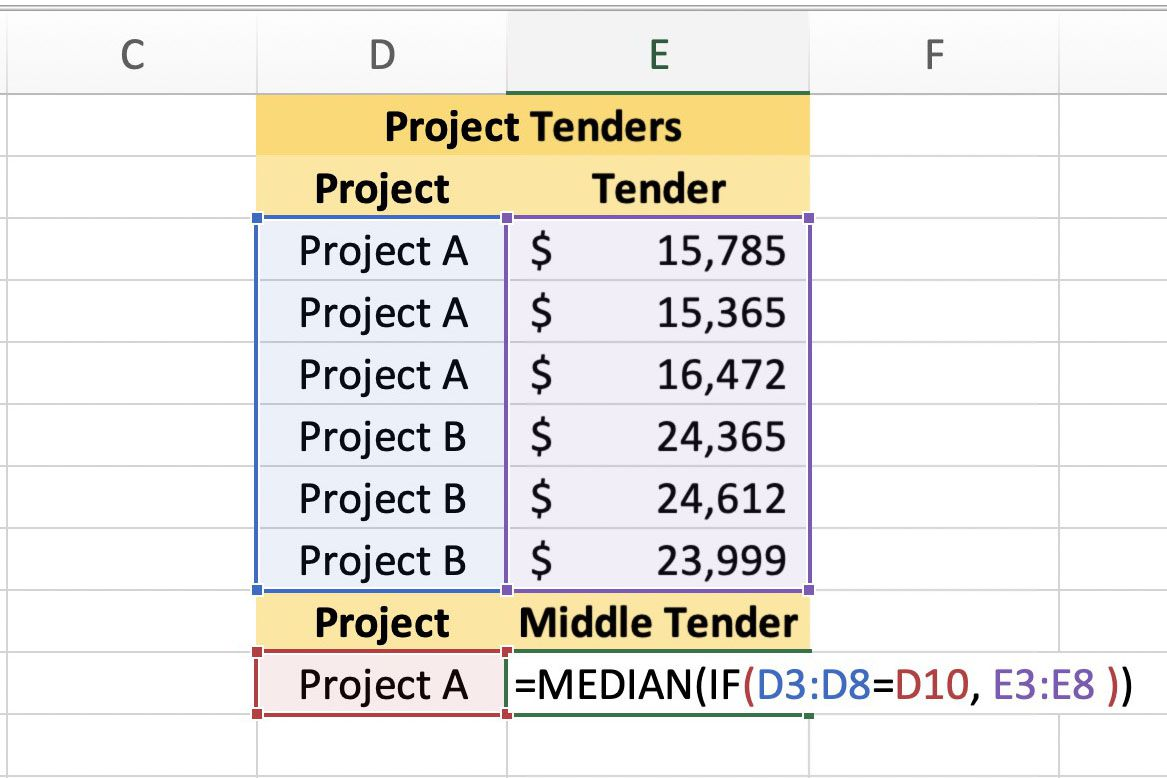 Find The MEDIAN IF Your Formula Meets Criteria in Excel