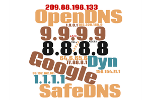DNS cloud showing major public DNS providers and IP addresses