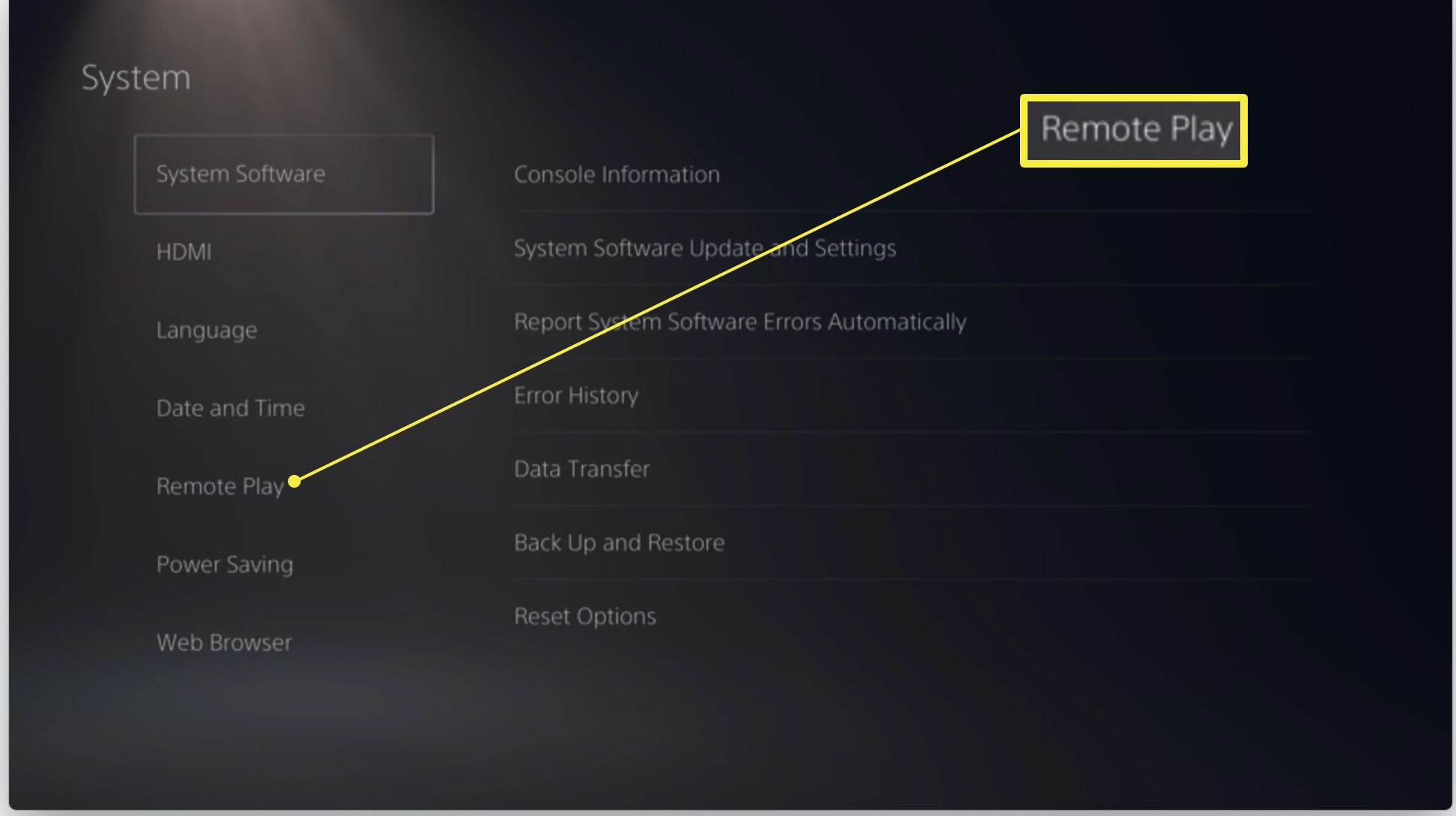 PlayStation 5 System Settings with Remote Play highlighted