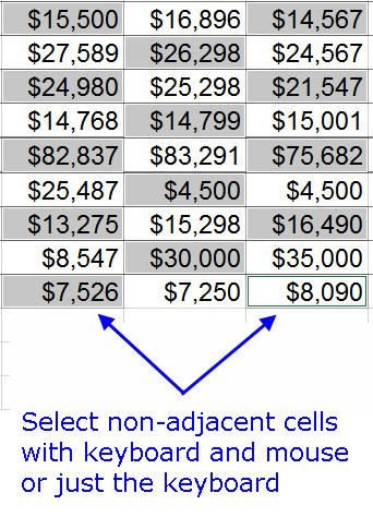 A diagram showing non-adjacent cells in Excel.