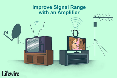 An illustration of how to improve signal range with an amplifier.