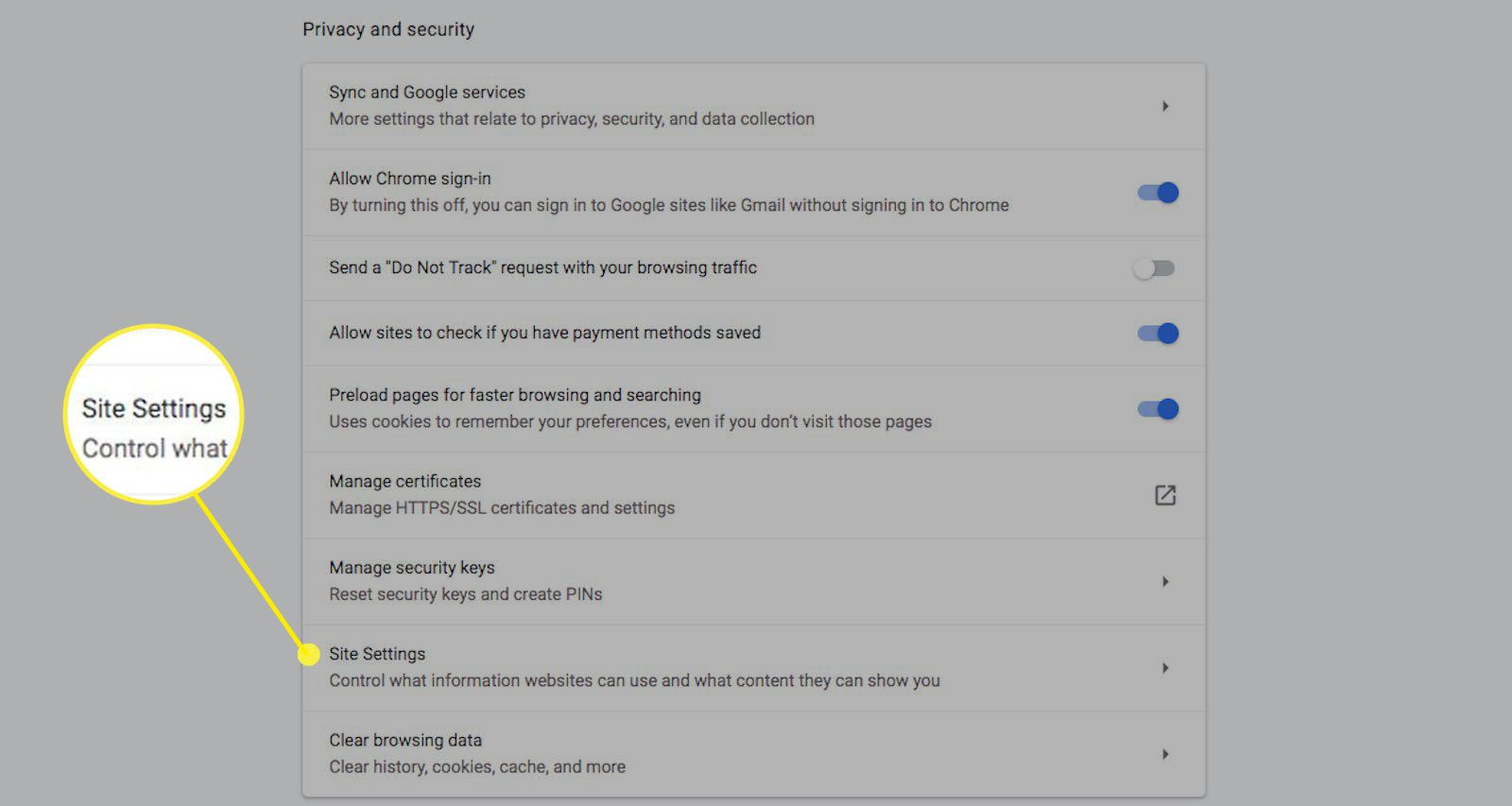 A screenshot of the Google Chrome browser.
