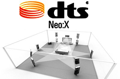 DTS Virtual:X - Overhead Sound Without Speakers
