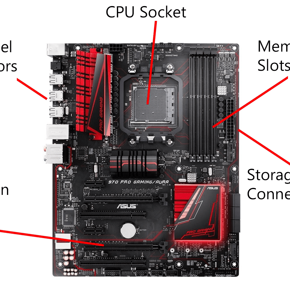 What Are Expansion Slots?