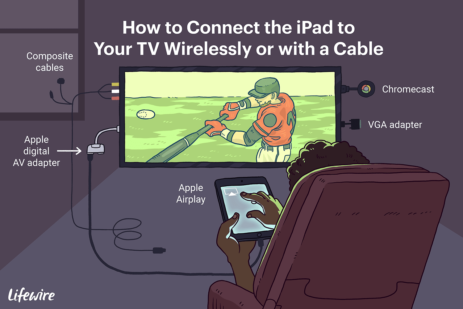 How Can I Connect iPhone to TV with USB