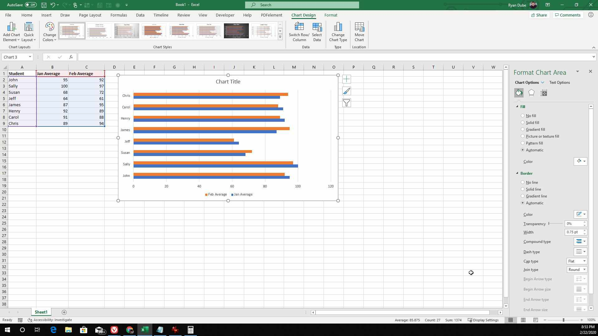 Screenshot of a clustered bar graph in Excel