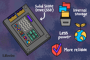 An SSD with Internal Storage, Less Power, and More reliable icons