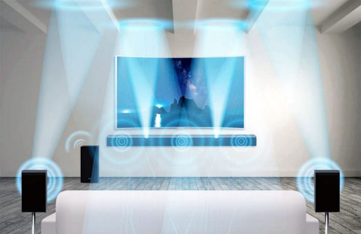Sound Bar System set up in a white room