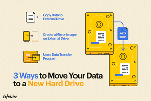 An illustration of the three ways to move data to a new hard drive.