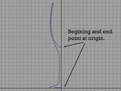 Profile Curve