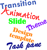 Common PowerPoint terms