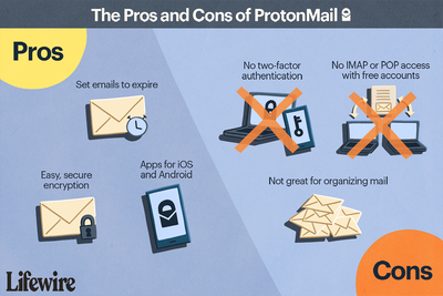 Illustration showing the pros and cons of ProtonMail