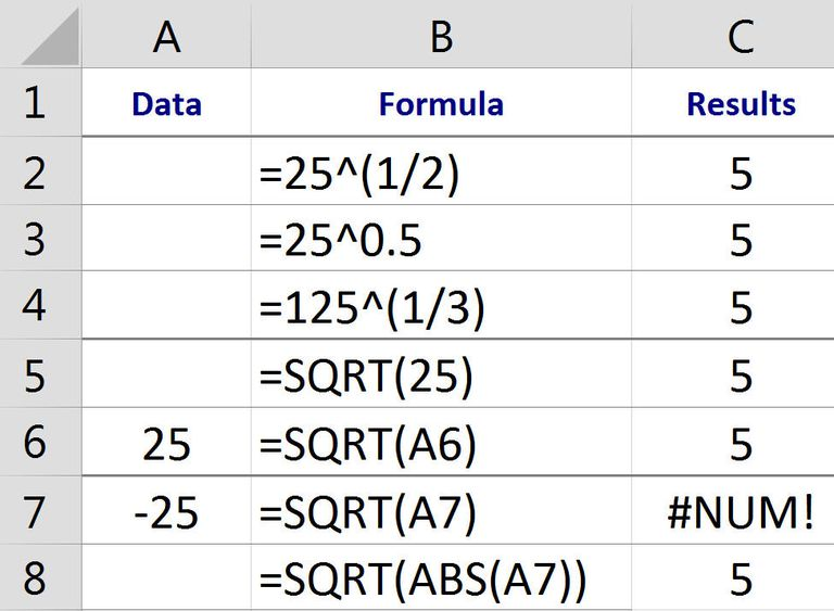 Finding Square Roots, Cube Roots, and nth Roots in Excel Using Exponents