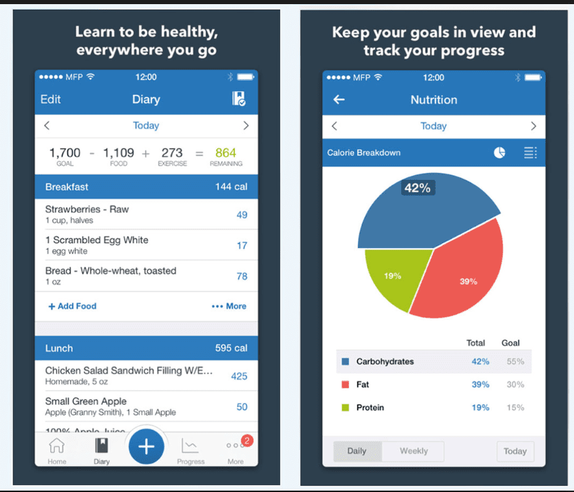 The 9 Best Food Tracker Apps of 2019