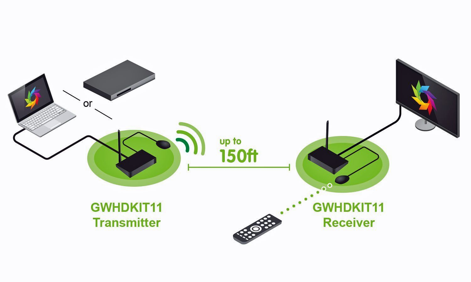 how to connect wirelessly to mb2760