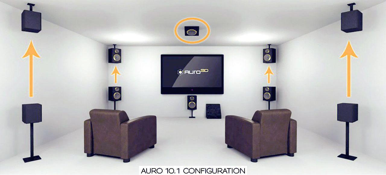 How Do I Position Loudspeakers for My Home Theater System?