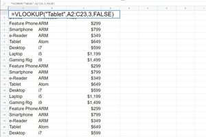The VLOOKUP Function in Google Sheets