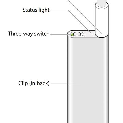 how to turn off every model of the ipod nano