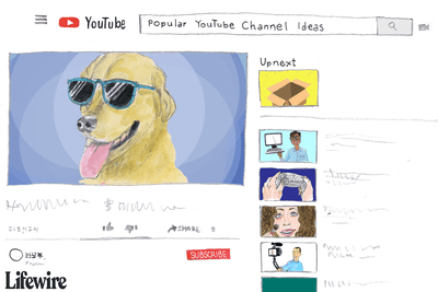 An illustration of the popular YouTube channel ideas.