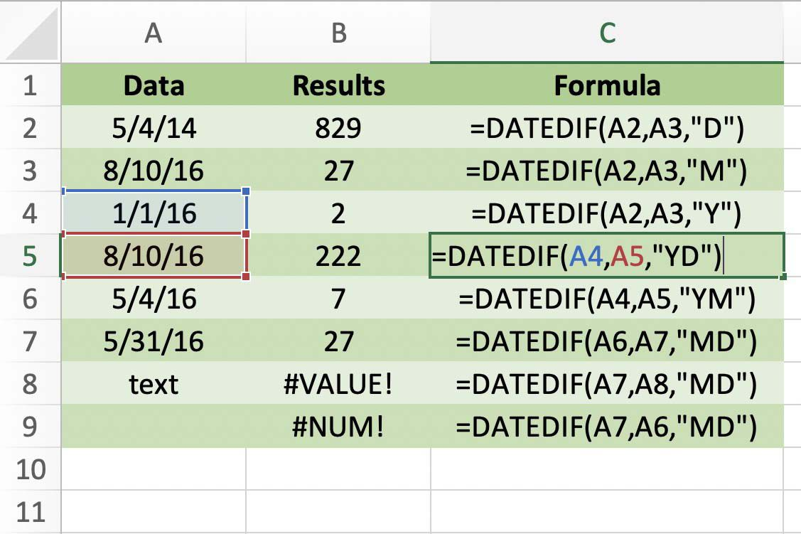 Count Days Months Years With Datedif Function In Excel