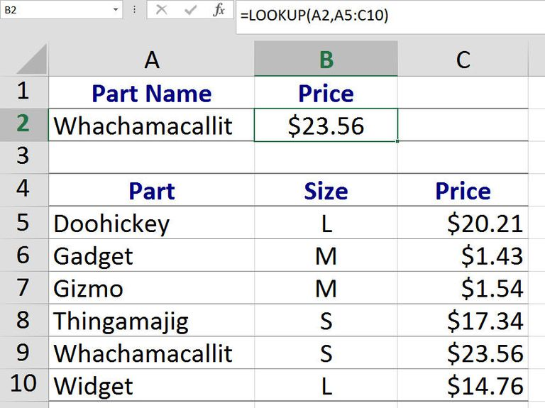 Finding Information with the LOOKUP Function in Excel