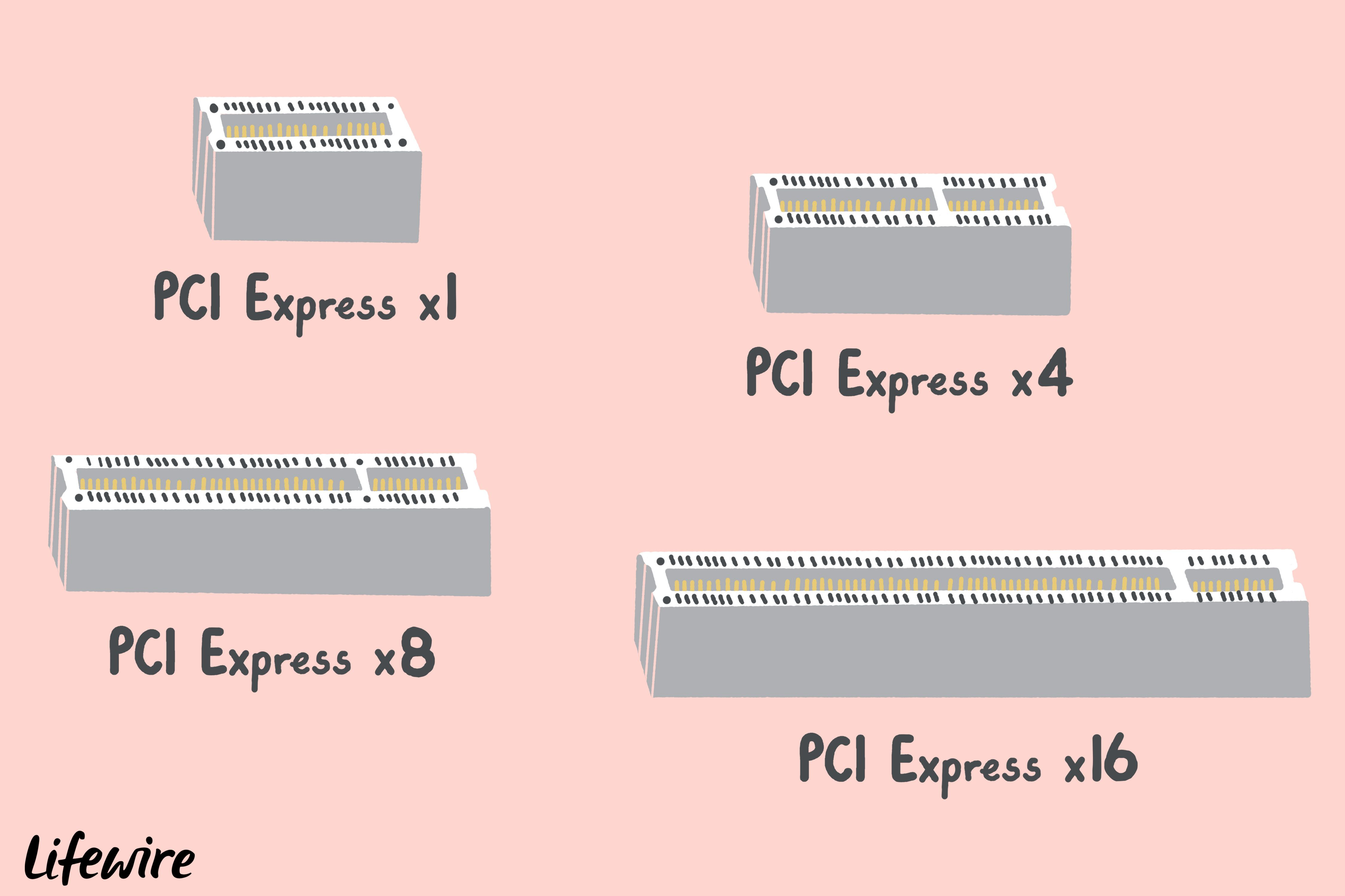 What Is Pci Express   Definition Of Pcie  Pci