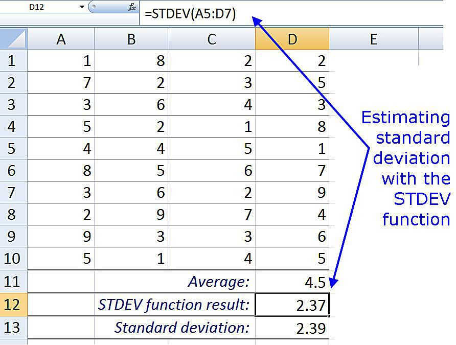 how to do standard deviation in excel  STDEV Function: Estimate Standard Deviation in Excel