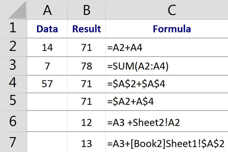 Using Relative Absolute And Mixed Cell References In Excel: Relative And Absolute Location Worksheets At Alzheimers-prions.com