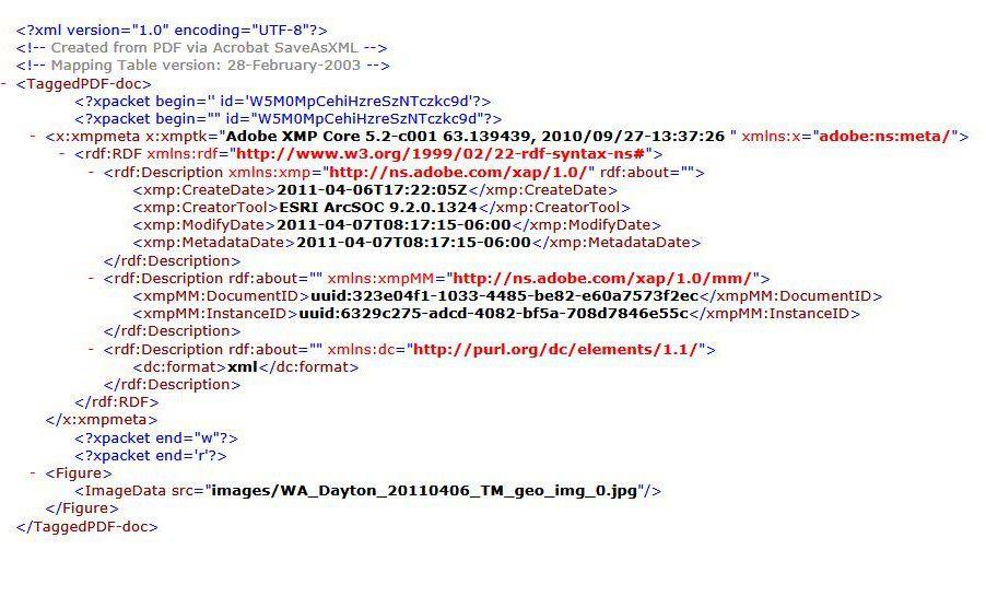 xml listing