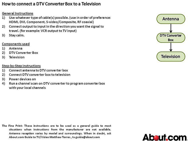 Audio video wiring diagrams a how to connect guide connect a dtv converter to an analog tv swarovskicordoba Images