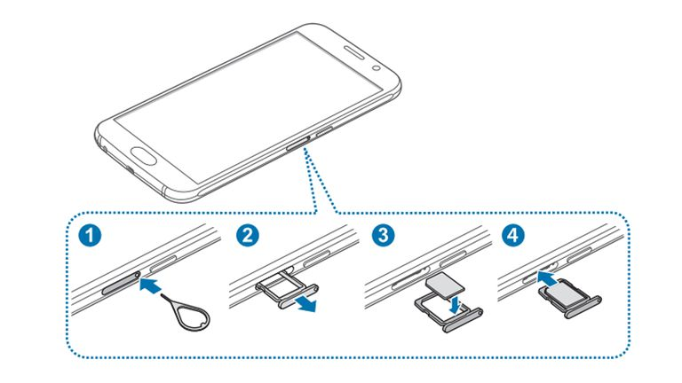 Location of SIM Card on Samsung Galaxy S6
