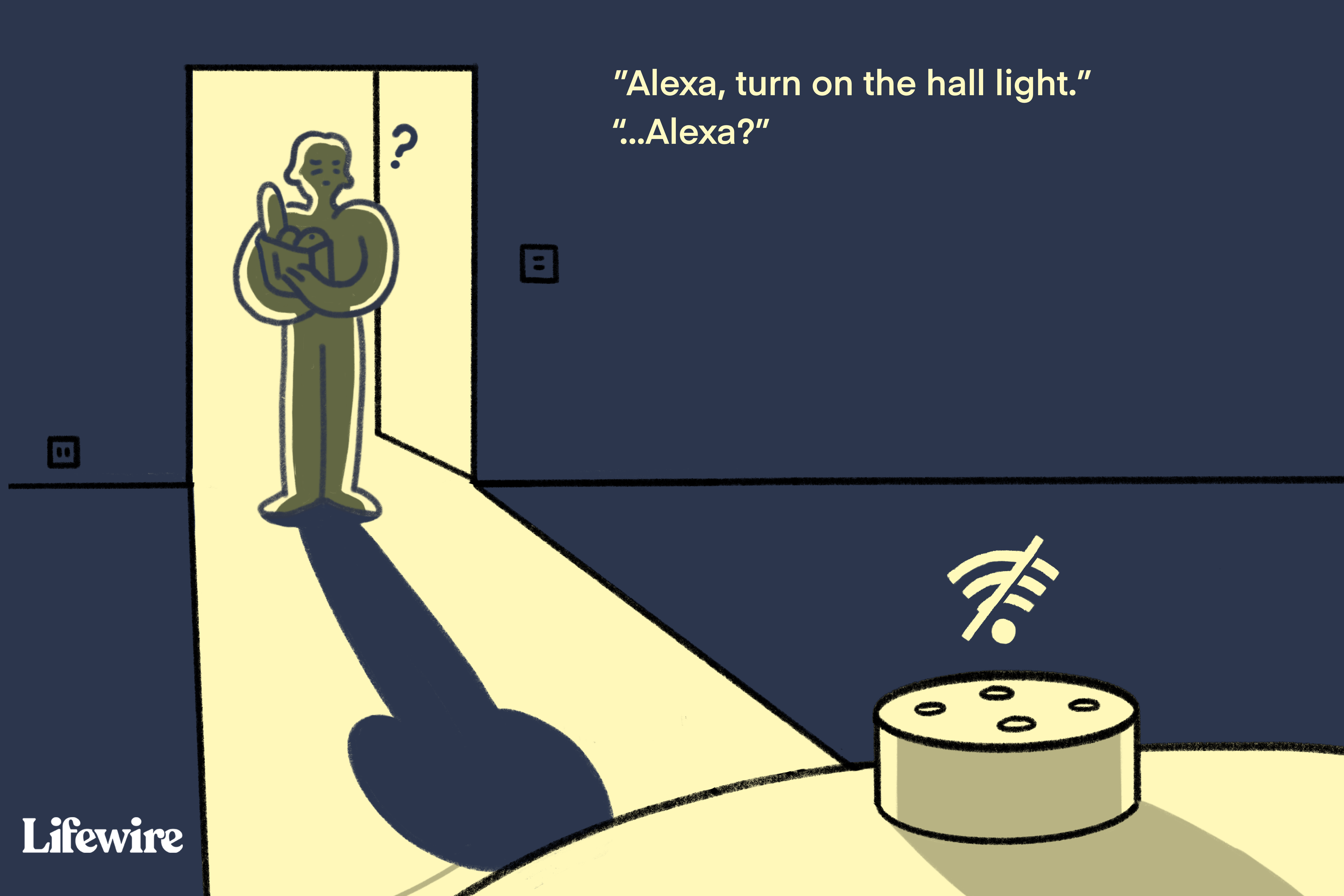 Illustration of a person entering a dark room with an Alexa device not connected