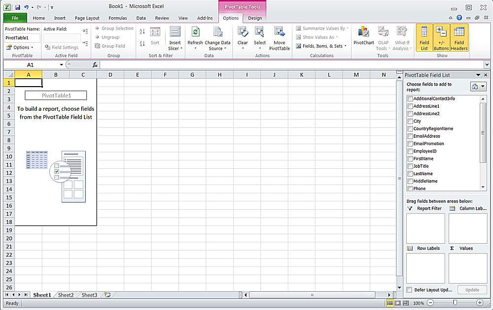 how to create a pivot table in sql server 2008