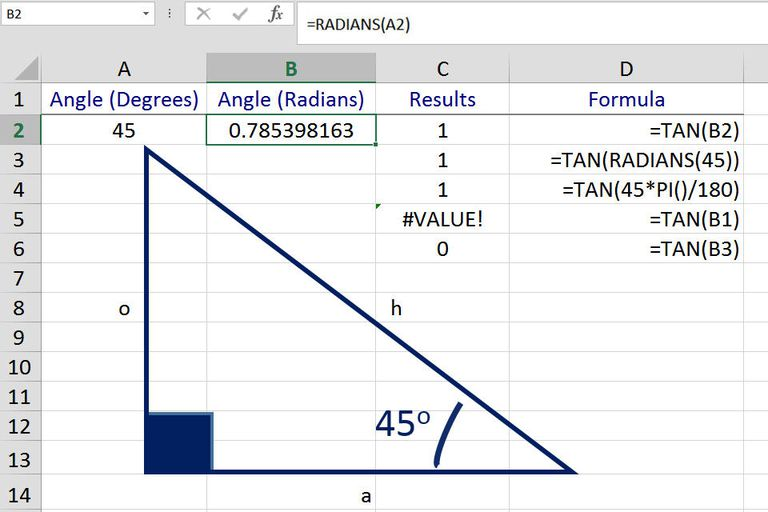 Find the Tangent of an Angle with Excel's TAN Function