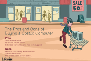 Illustration of a person leaving a store with a computer in their cart